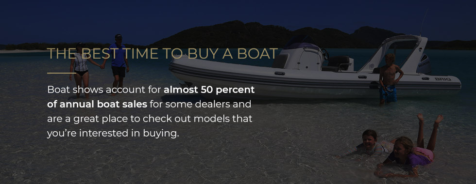 Time to Buy a Boat